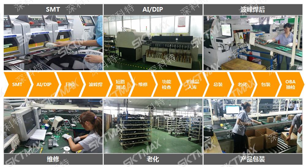 MES 生产过程管理
